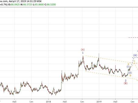 Прогноз по доллар/рубль на конец 2019 г.