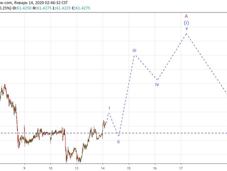 Прогноз по доллар/рубль (14.01.20)