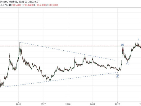Прогноз по евро/рубль (01.05.21)