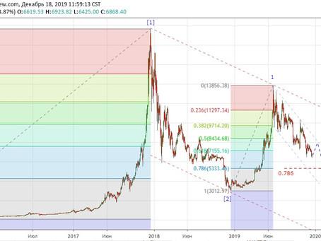 Прогноз по Bitcoin (18.12.19)