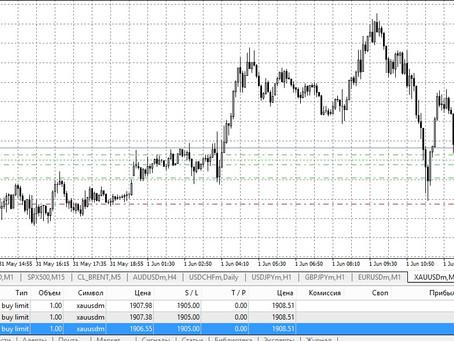 Сделка по золоту 2 (01.06.21)