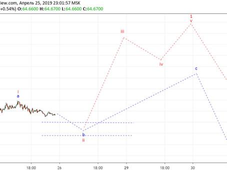 Прогноз по доллар/рубль, USOIL, RGBI (26.04.19)