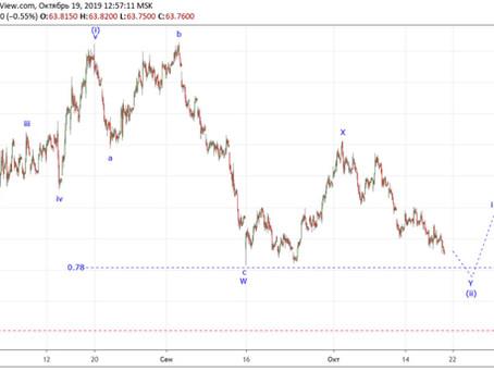 Прогноз по доллар/рубль (19.10.19)