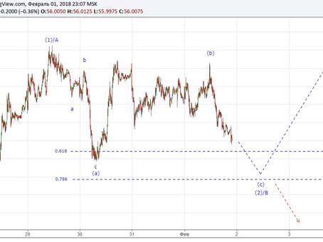 Прогноз по доллар/рубль от 02.02.18
