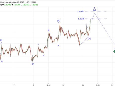 Прогноз по EURUSD (16.10.19)