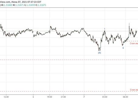 Сделка по EUR/USD 2 (07.06.21)