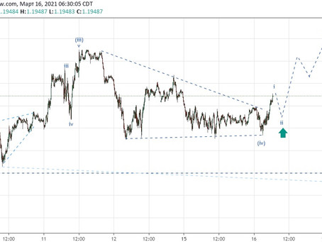 Прогноз по EUR/USD (16.03.21)