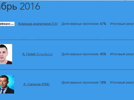 """В рубрике """"Рейтинг аналитиков"""" опубликован рейтинг за декабрь 2016"""