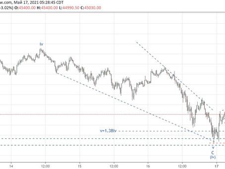 Сделка по Bitcoin (17.05.21)