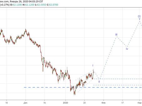 Прогноз по доллар/рубль (26.01.20)