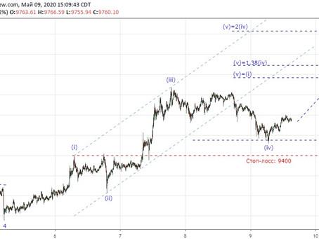 Прогноз по Bitcoin (09.05.20)