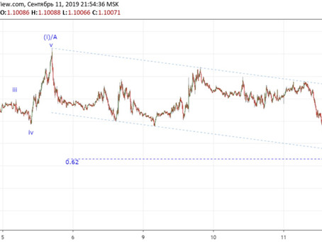 Прогноз по EUR/USD + сделка обновление (12.09.19)