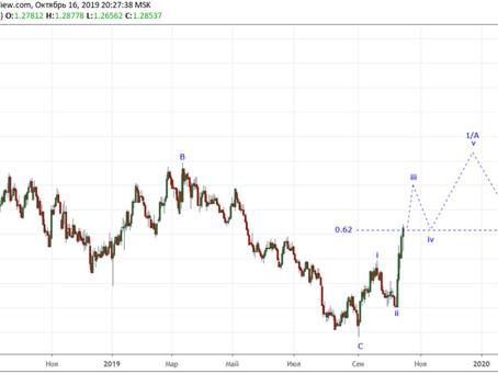 Прогноз по GBPUSD (16.10.19)
