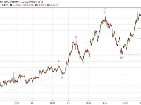 Прогноз по доллар/рубль + сделка (10.02.20)