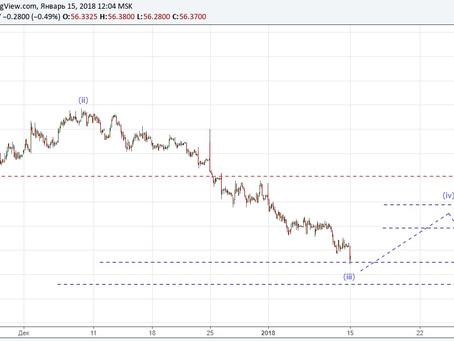 Прогноз по доллар/рубль от 15.01.18