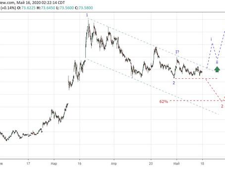 Прогноз по доллар/рубль (16.05.20)
