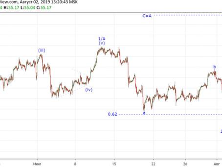 Прогноз по нефти + сделка (02.08.19)