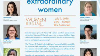 2018 Women @ The Lab Award