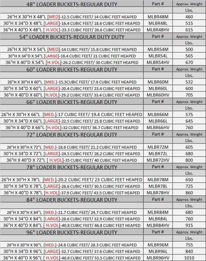 REGULAR DUTY LOADER buckets details.jpg