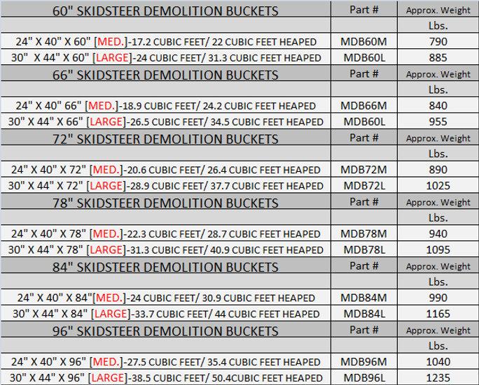 DEMOLITION buckets details.jpg