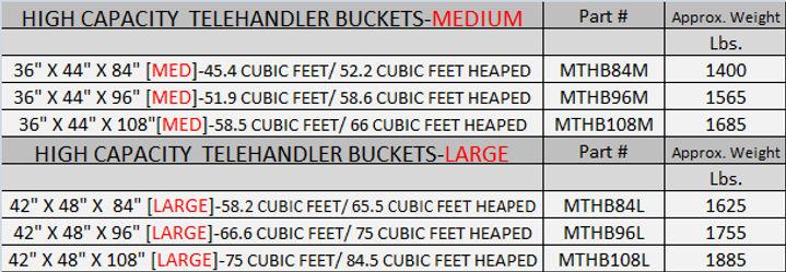 TELEHANDLER buckets details.jpg