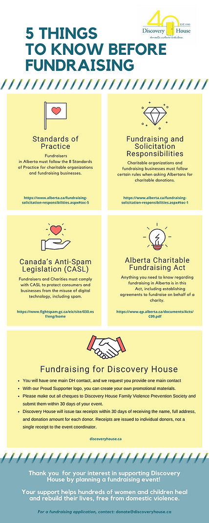 5 fundraising things Infographic.png