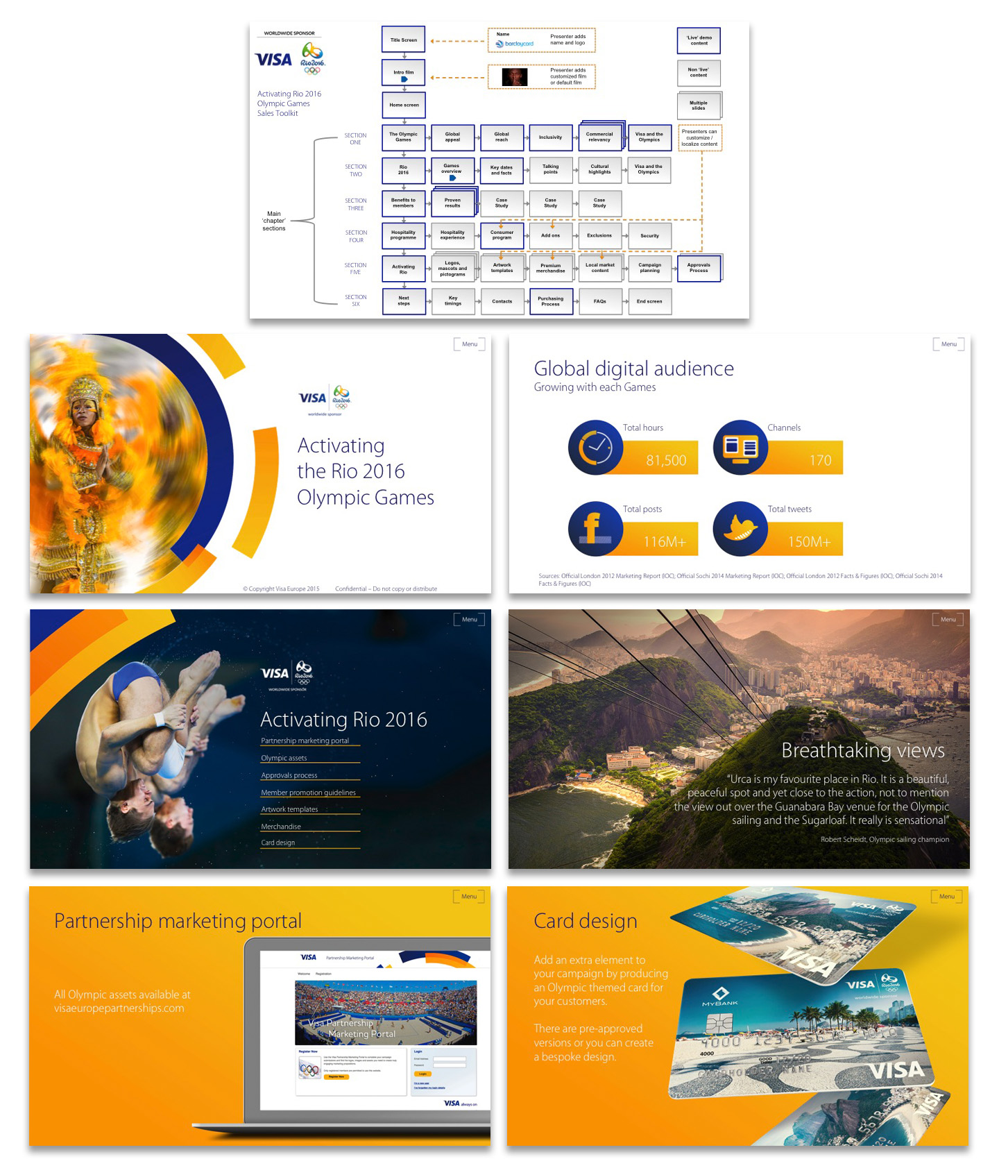 02 - VISA Europe Rio 2016 Toolkit