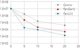uni-q_graph1_edited.jpg