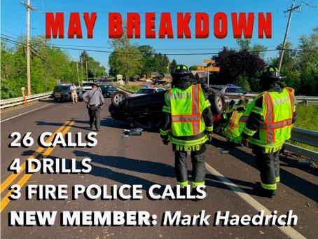 May Call Breakdown