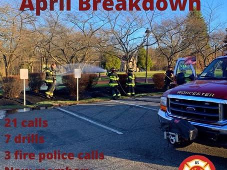 Breakdown: April