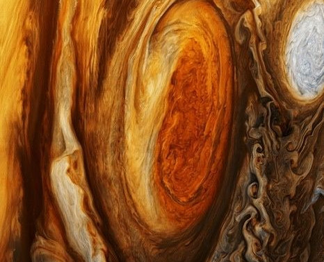 Jupiter Retrograde 2019