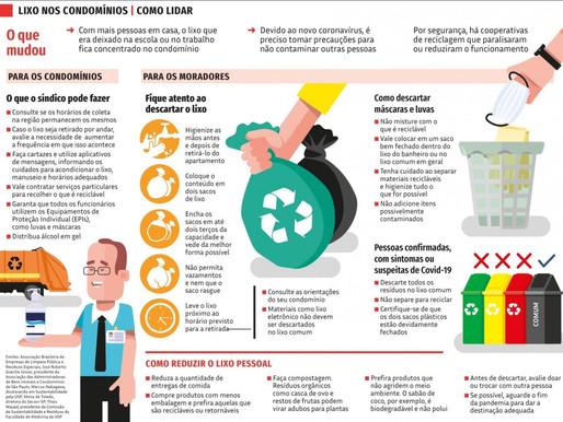 Lixo no Condomínio - Como lidar