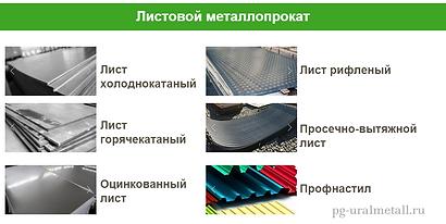 Листовой металлопрокат в Екатеринбурге, Сургуте и в Уфе
