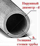 Диаметры труб, Трубный металлопрокат, трубный прокат, Внутренний диаметр труб, Труба в Екатеринбурге