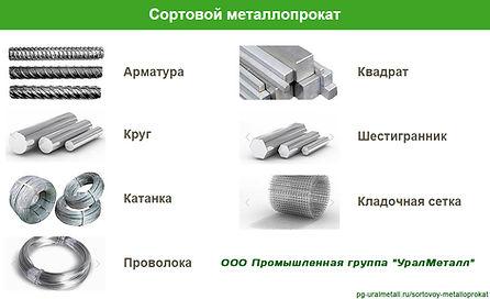 Сортовой металлопрокат в Екатеринбурге, Челябинске и в Тюмени