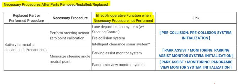 ADAS isn't just about Glass Replacement, its about Battery Replacement.