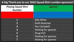 Playing Squad Shirt Number for website