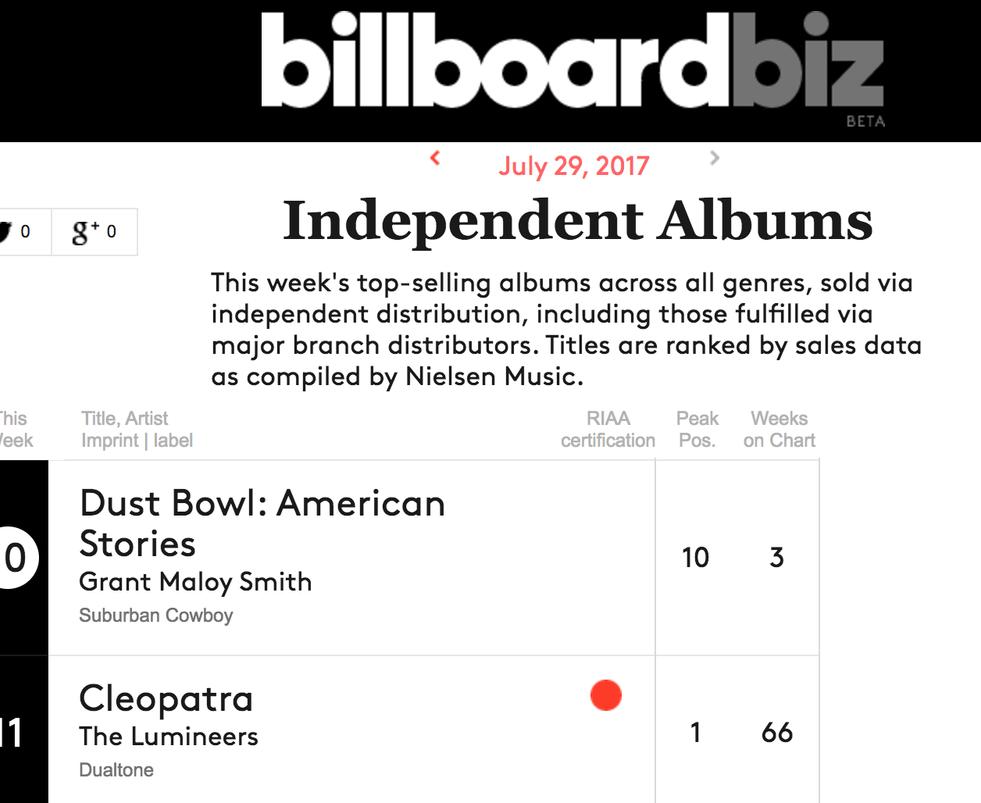 07-29-17 Billboard Independent Albums #10.png