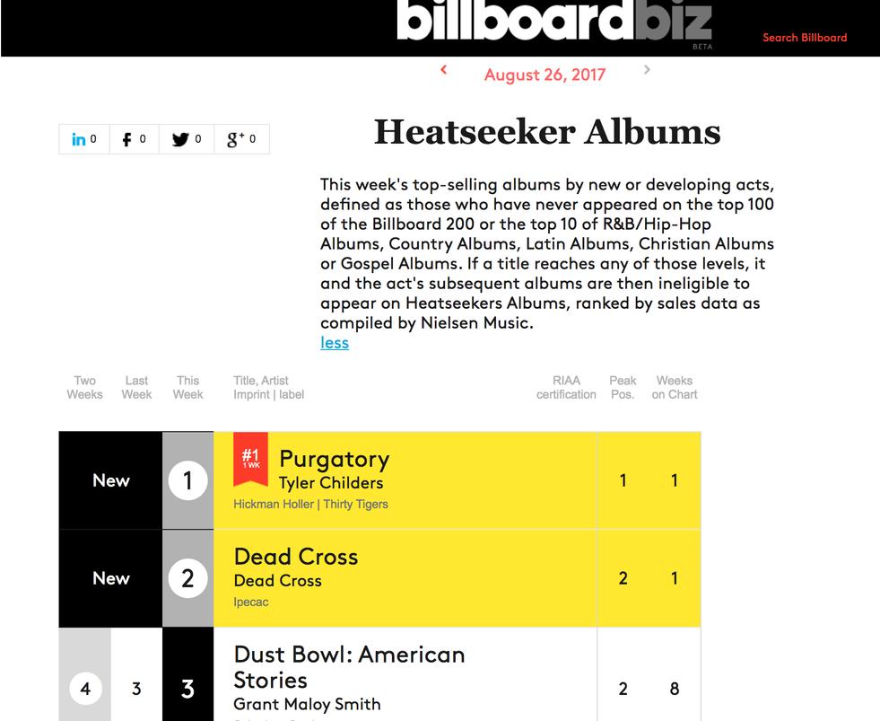 08-26-17 Billboard Heatseeker albums #3.png