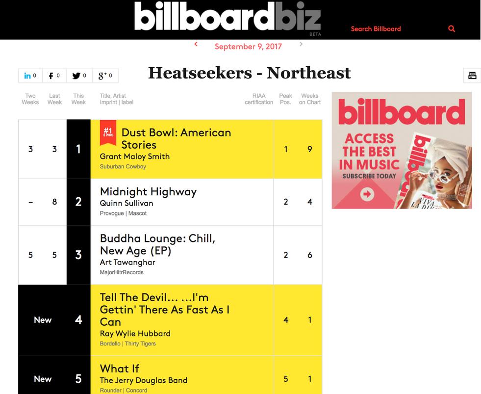 09-02-17 Billboard Heatseekers - Northeast #1.png