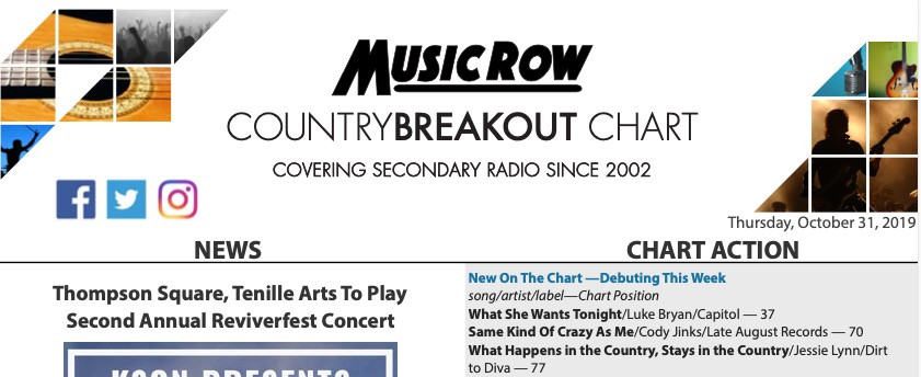 MusicRow Chart Week2_#76 TOP.jpg
