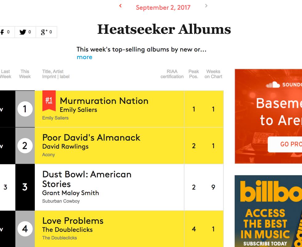 09-02-17 Billboard Heatseeker albums #3.png