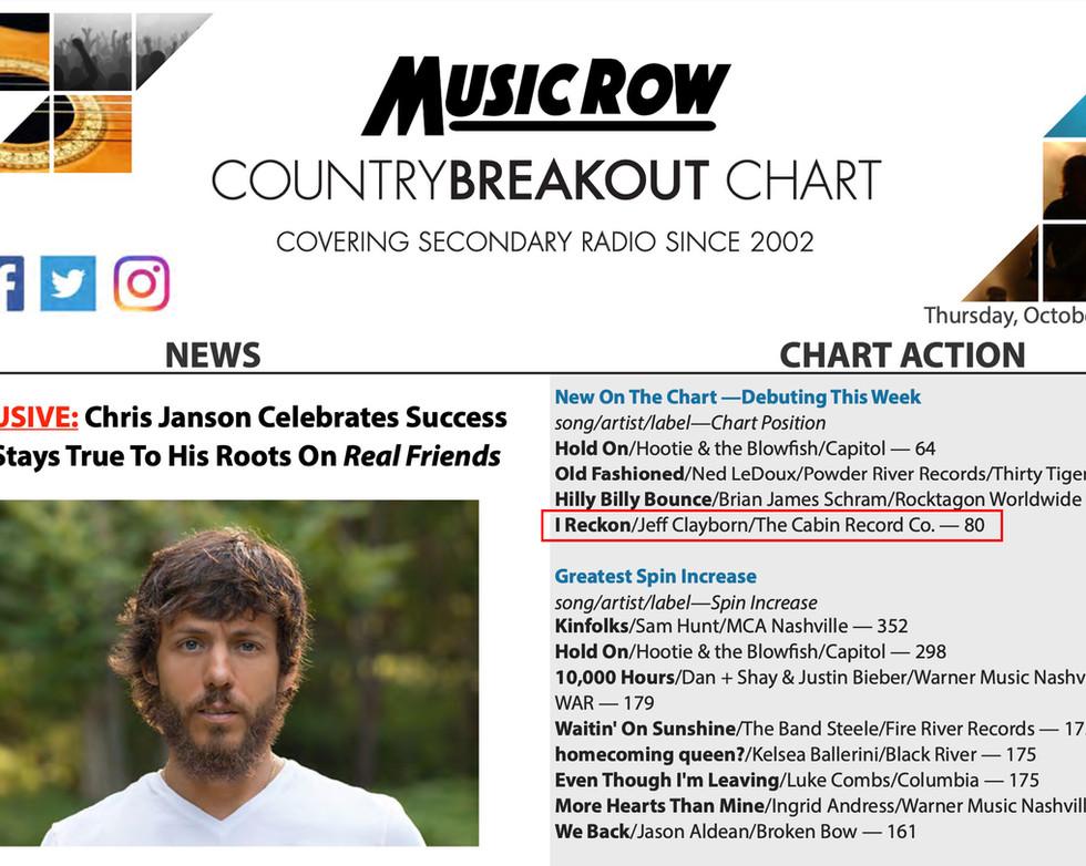 MusicRow Chart Week1_#80_TOP.jpg