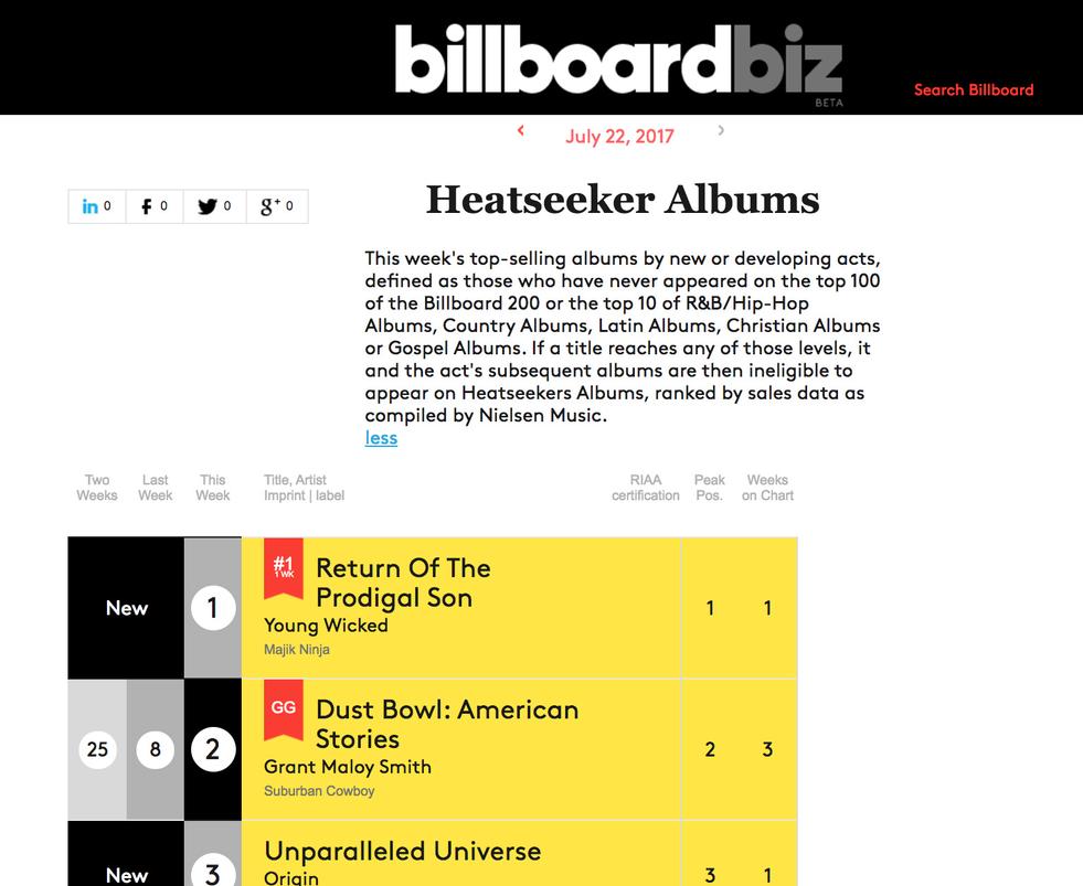 07-22-17 Billboard Heatseeker albums #2.png