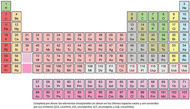 La bsqueda de los nmeros mgicos bioinorganic chemistry society cuando el qumico francs antoine lavoisier public en 1789 el tratado elementar de qumica considerado un marco de la qumica moderna la obra contaba urtaz Gallery