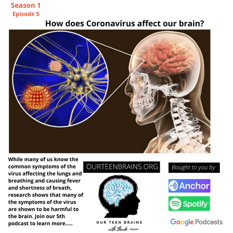 How does Coronavirus affect the Brain