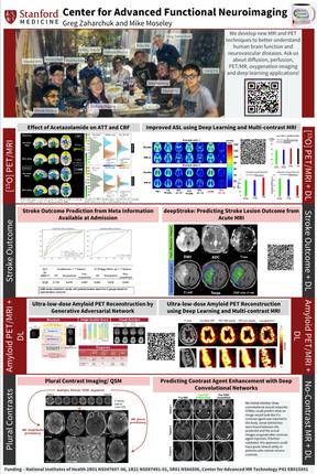 Center for Advanced Functional NeuroImaging