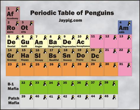 periodic.jpg