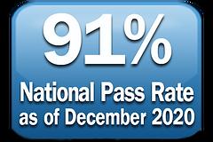 USCIS_CRC_Pass-Rate-December 2020.png