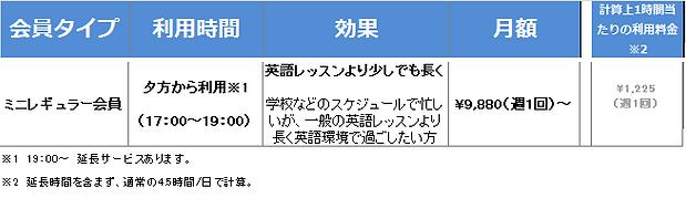 ミニプチ留学料金表.png